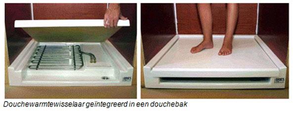 Een systeem voor warmteterugwinning van douchewater