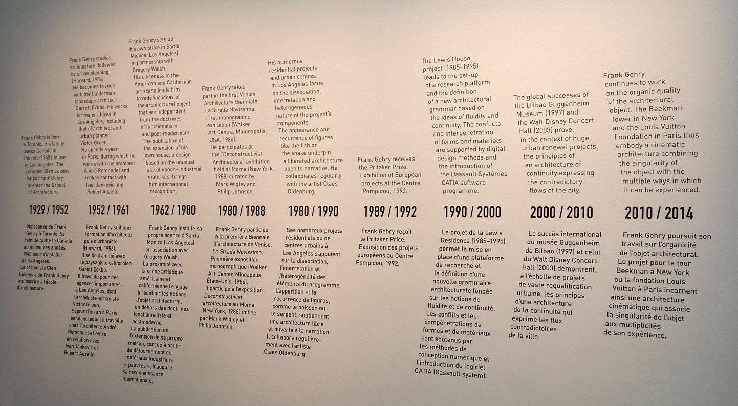 Frank Gehry: een overzicht van zijn werken